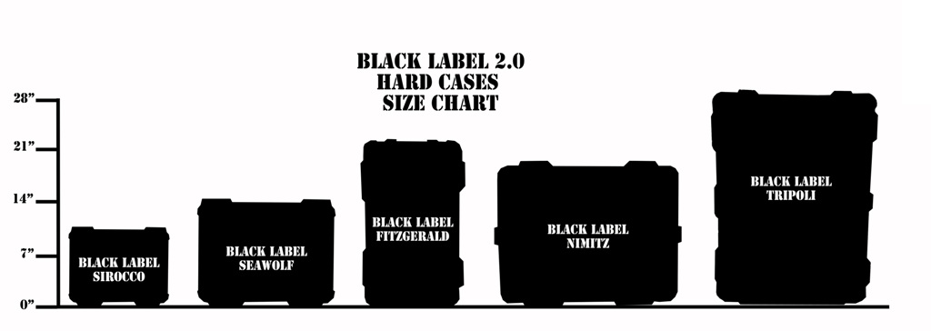 black-label-2.0-chart.jpg